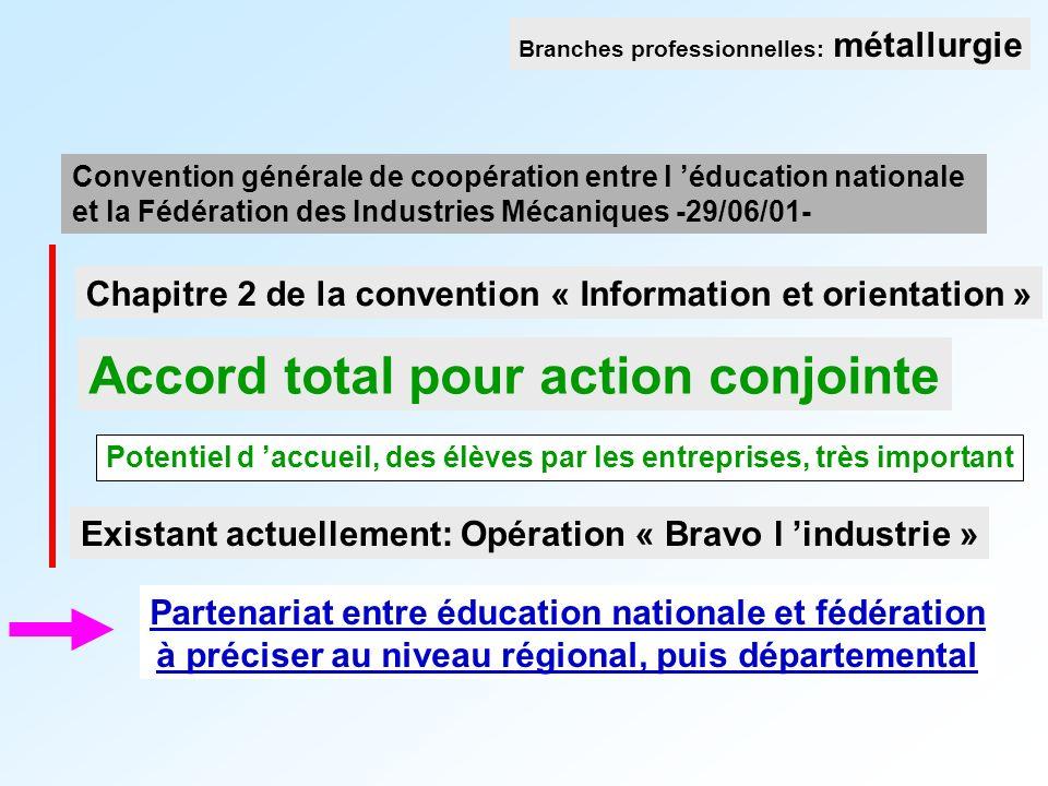 Chapitre 2 de la convention « Information et orientation » Accord total pour action conjointe Partenariat entre éducation nationale et fédération à pr