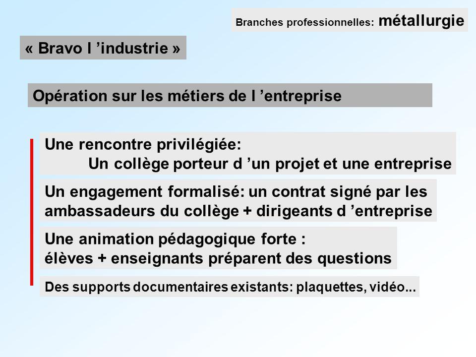 Une rencontre privilégiée: Un collège porteur d un projet et une entreprise Opération sur les métiers de l entreprise Un engagement formalisé: un cont