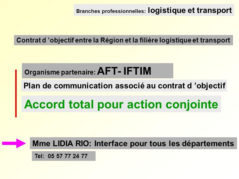 Plan de communication associé au contrat d objectif Accord total pour action conjointe Mme LIDIA RIO: Interface pour tous les départements Contrat d o
