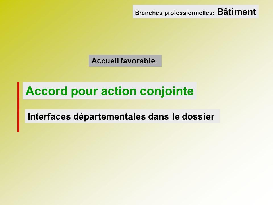 Accord pour action conjointe Accueil favorable Interfaces départementales dans le dossier Branches professionnelles: Bâtiment