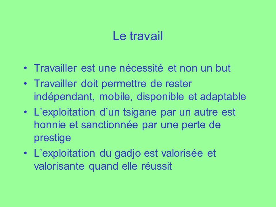 Le travail Travailler est une nécessité et non un but Travailler doit permettre de rester indépendant, mobile, disponible et adaptable Lexploitation d