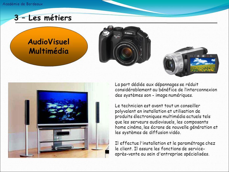 3 – Les métiers AudioVisuel Multimédia La part dédiée aux dépannages se réduit considérablement au bénéfice de linterconnexion des systèmes son - image numériques.