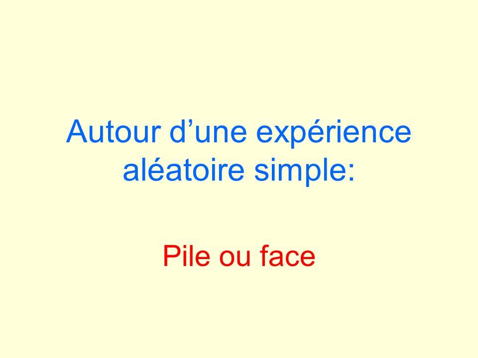 Autour dune expérience aléatoire simple: Pile ou face