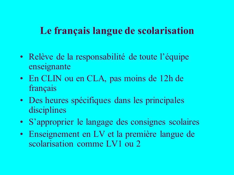 Le français langue de scolarisation Relève de la responsabilité de toute léquipe enseignante En CLIN ou en CLA, pas moins de 12h de français Des heure