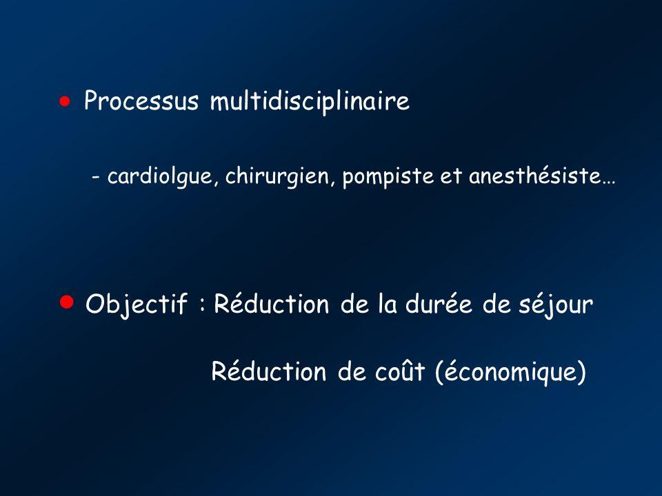 Processus multidisciplinaire - cardiolgue, chirurgien, pompiste et anesthésiste… Objectif : Réduction de la durée de séjour Réduction de coût (économique)