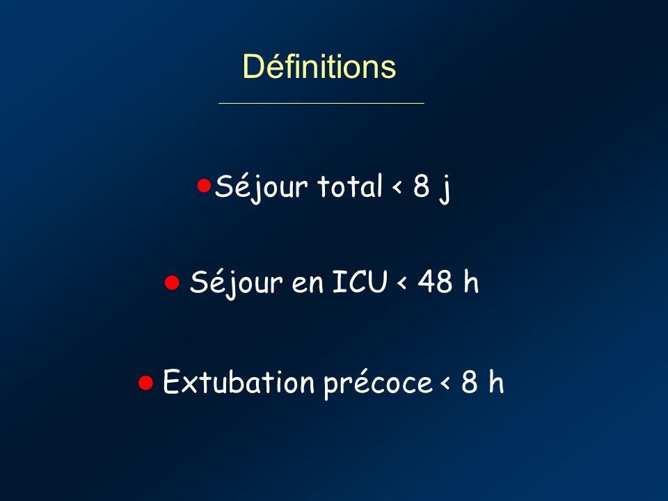 Séjour total < 8 j Séjour en ICU < 48 h Extubation précoce < 8 h Définitions