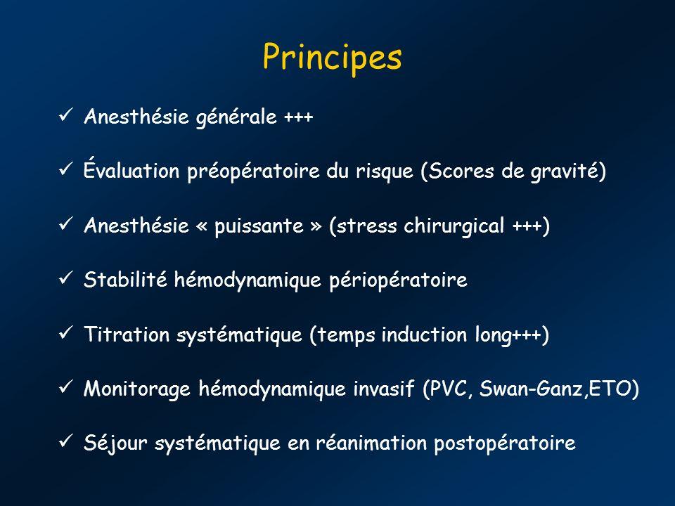 Hypnotiques (1) Hypnose (sommeil) Effets hémodynamiques non négligeables 2 types: - agents intraveineux (perfusion) - agents inhalés (respirateur)