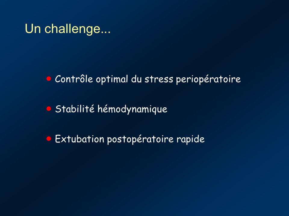 Contrôle optimal du stress periopératoire Stabilité hémodynamique Extubation postopératoire rapide Un challenge...