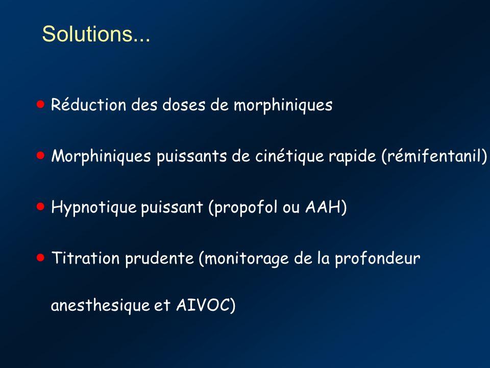 Réduction des doses de morphiniques Morphiniques puissants de cinétique rapide (rémifentanil) Hypnotique puissant (propofol ou AAH) Titration prudente (monitorage de la profondeur anesthesique et AIVOC) Solutions...
