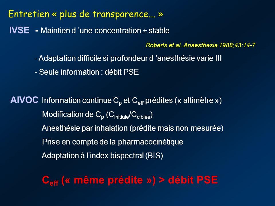 Entretien « plus de transparence...» IVSE - Maintien d une concentration stable Roberts et al.