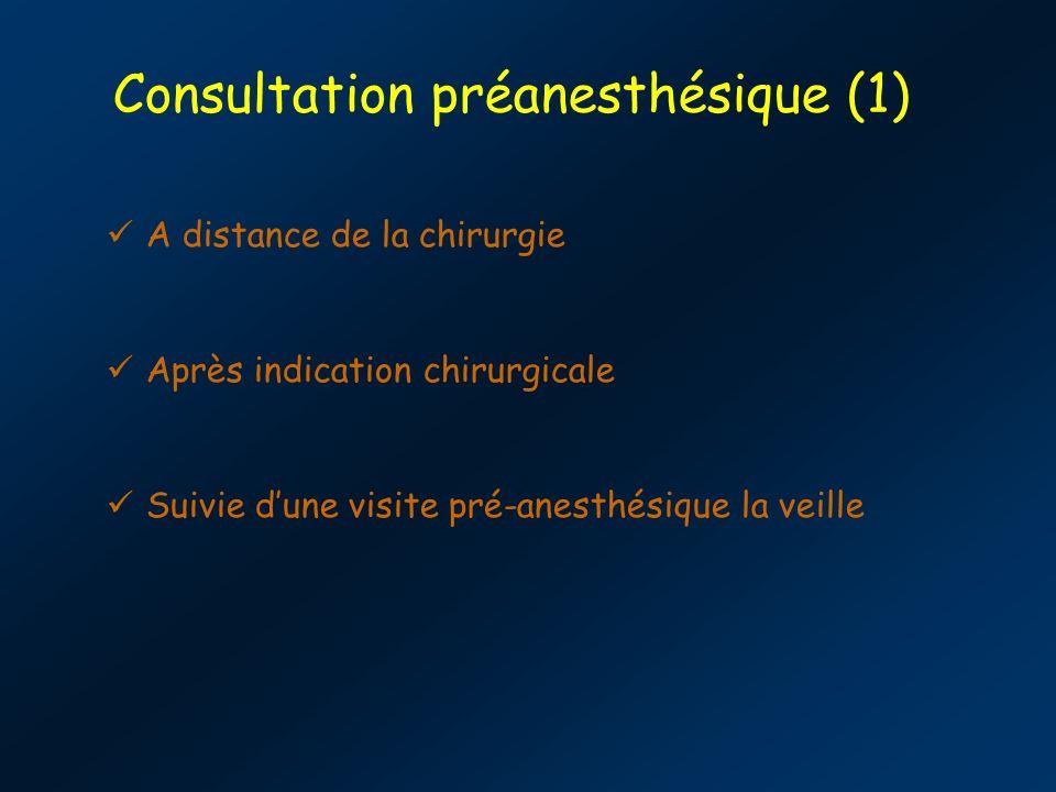 Consultation préanesthésique (1) A distance de la chirurgie Après indication chirurgicale Suivie dune visite pré-anesthésique la veille