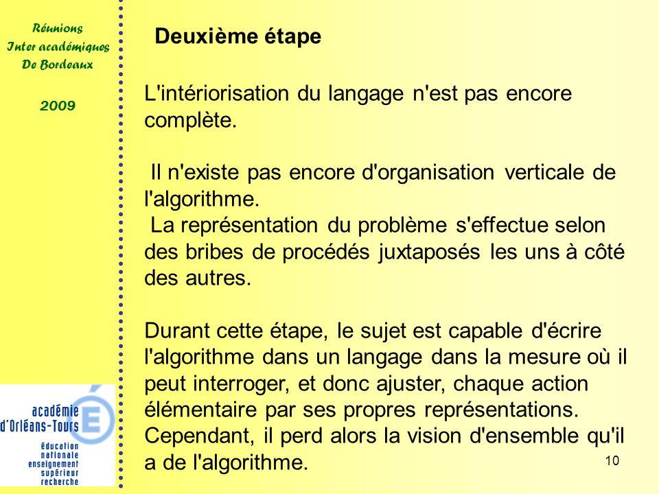 10 Réunions Inter académiques De Bordeaux 2009 L'intériorisation du langage n'est pas encore complète. Il n'existe pas encore d'organisation verticale
