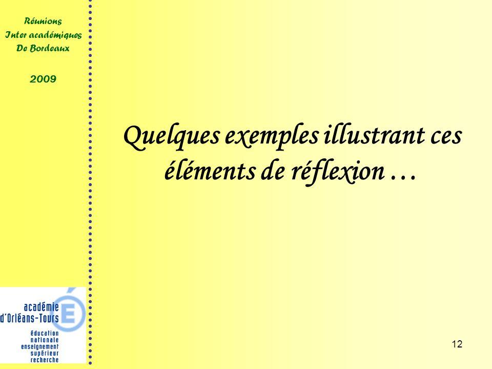 12 Réunions Inter académiques De Bordeaux 2009 Quelques exemples illustrant ces éléments de réflexion …