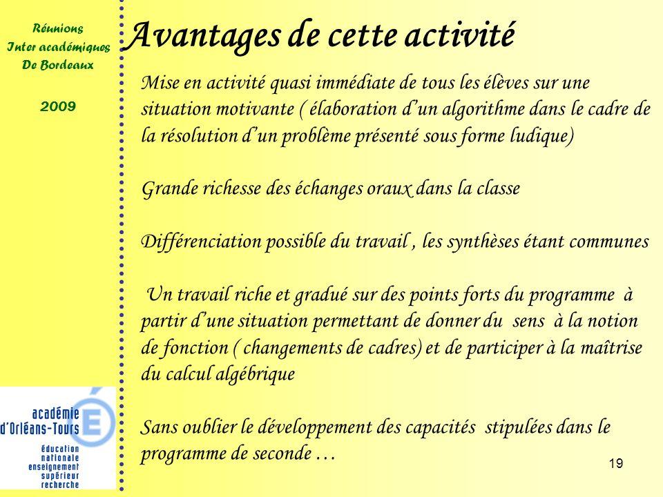 19 Réunions Inter académiques De Bordeaux 2009 Avantages de cette activité Mise en activité quasi immédiate de tous les élèves sur une situation motiv