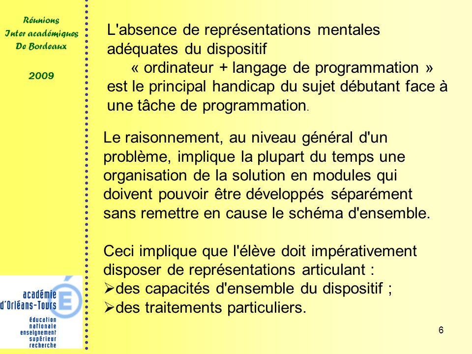 6 Réunions Inter académiques De Bordeaux 2009 L absence de représentations mentales adéquates du dispositif « ordinateur + langage de programmation » est le principal handicap du sujet débutant face à une tâche de programmation.