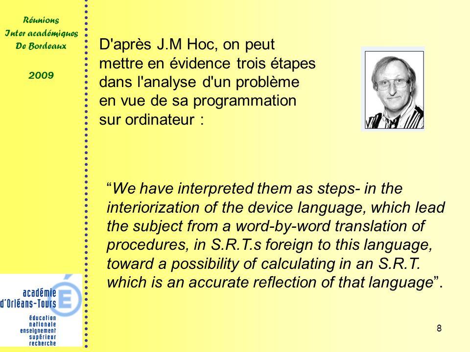 8 Réunions Inter académiques De Bordeaux 2009 D'après J.M Hoc, on peut mettre en évidence trois étapes dans l'analyse d'un problème en vue de sa progr