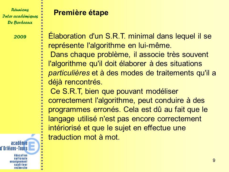 9 Réunions Inter académiques De Bordeaux 2009 Élaboration d'un S.R.T. minimal dans lequel il se représente l'algorithme en lui-même. Dans chaque probl