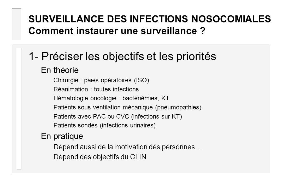 SURVEILLANCE DES INFECTIONS NOSOCOMIALES Comment instaurer une surveillance ? 1- Préciser les objectifs et les priorités En théorie Chirurgie : paies
