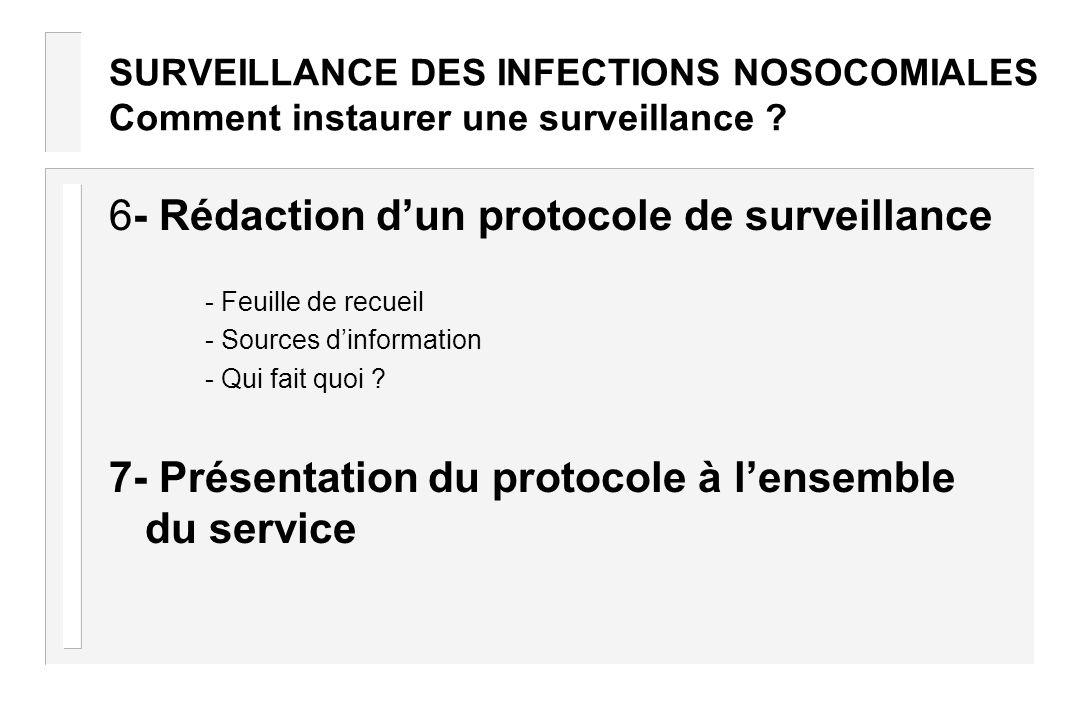 6- Rédaction dun protocole de surveillance - Feuille de recueil - Sources dinformation - Qui fait quoi ? 7- Présentation du protocole à lensemble du s