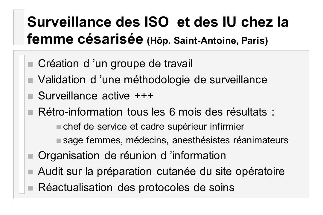 Surveillance des ISO et des IU chez la femme césarisée (Hôp. Saint-Antoine, Paris) n Création d un groupe de travail n Validation d une méthodologie d