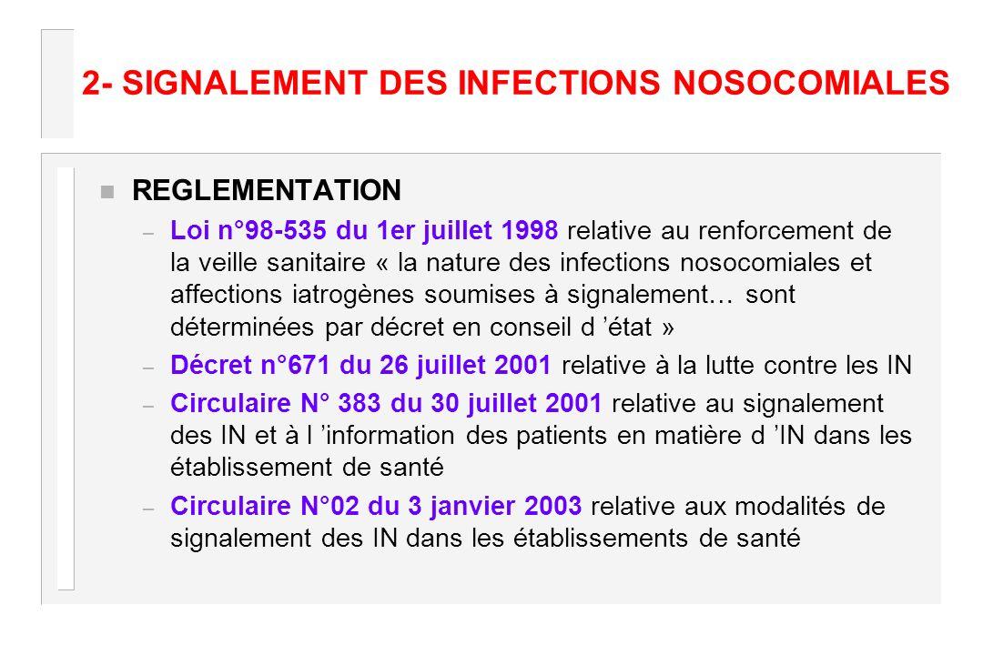 2- SIGNALEMENT DES INFECTIONS NOSOCOMIALES n REGLEMENTATION – Loi n°98-535 du 1er juillet 1998 relative au renforcement de la veille sanitaire « la na