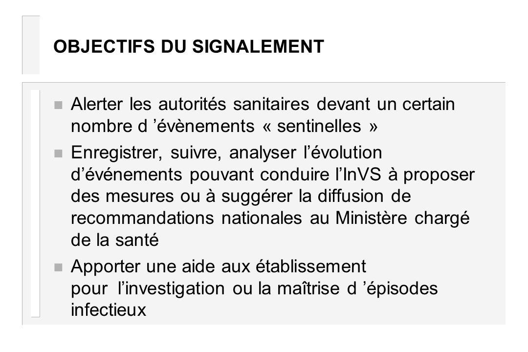 OBJECTIFS DU SIGNALEMENT n Alerter les autorités sanitaires devant un certain nombre d évènements « sentinelles » n Enregistrer, suivre, analyser lévo