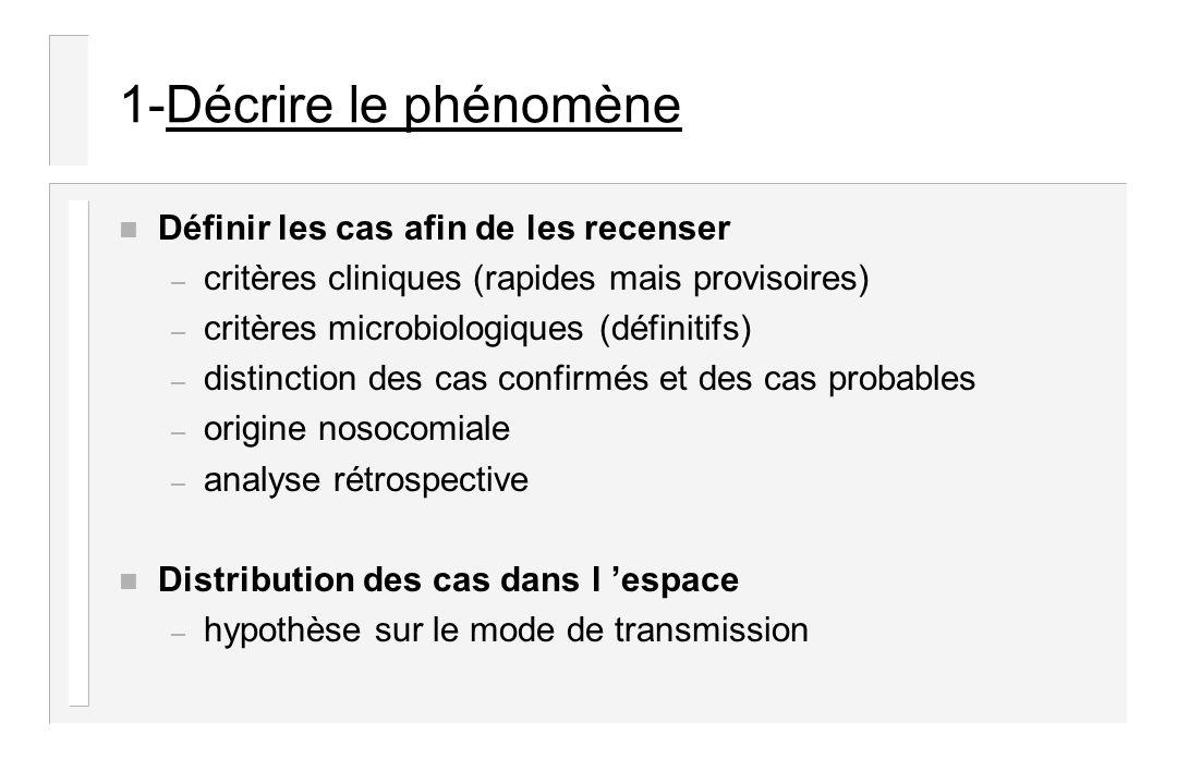 1-Décrire le phénomène n Définir les cas afin de les recenser – critères cliniques (rapides mais provisoires) – critères microbiologiques (définitifs)