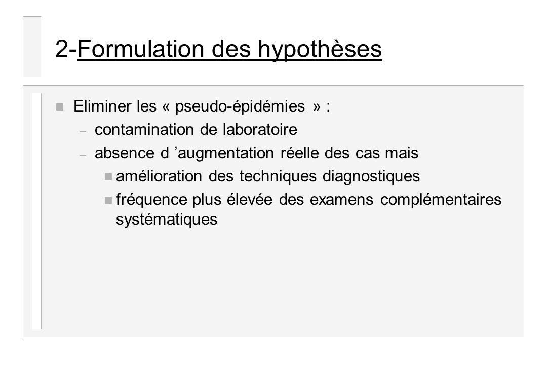 2-Formulation des hypothèses n Eliminer les « pseudo-épidémies » : – contamination de laboratoire – absence d augmentation réelle des cas mais n améli
