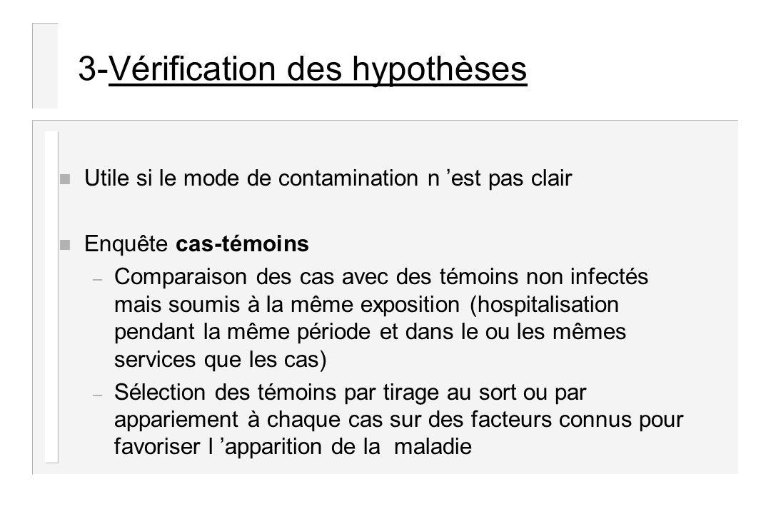 3-Vérification des hypothèses n Utile si le mode de contamination n est pas clair n Enquête cas-témoins – Comparaison des cas avec des témoins non inf