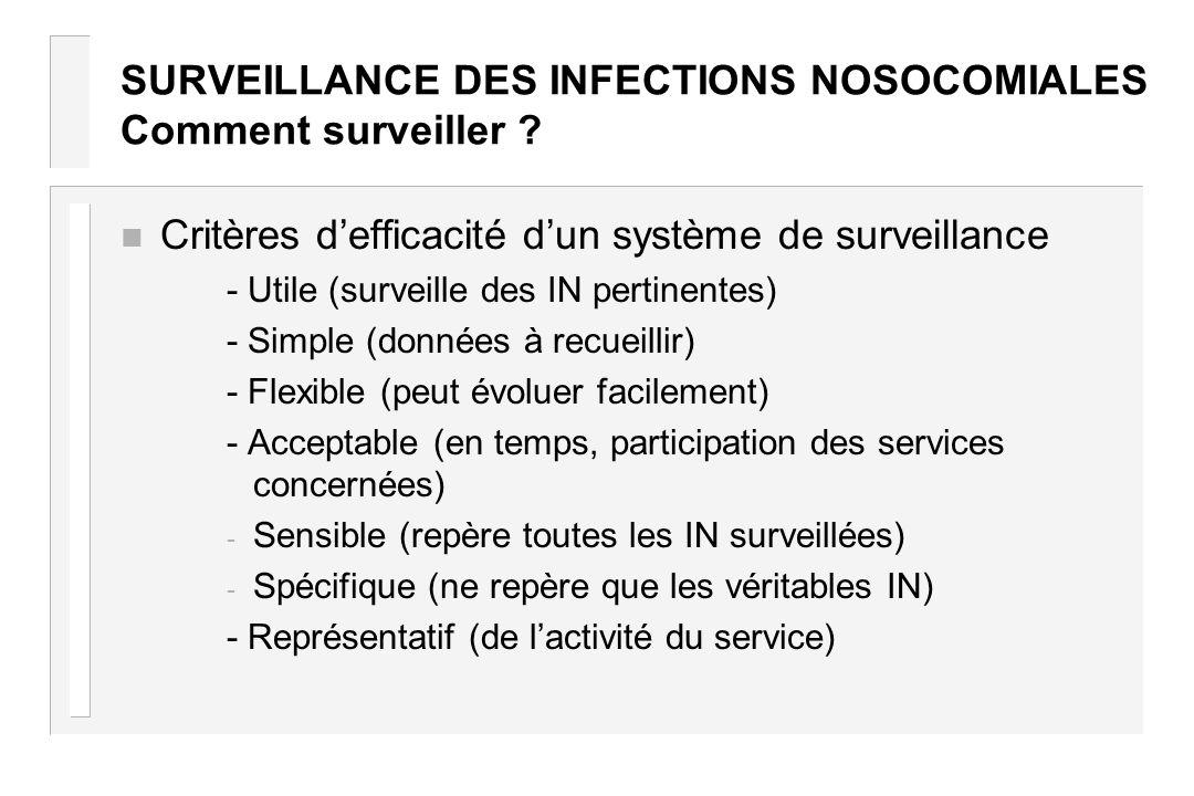 SURVEILLANCE DES INFECTIONS NOSOCOMIALES Comment surveiller ? n Critères defficacité dun système de surveillance - Utile (surveille des IN pertinentes