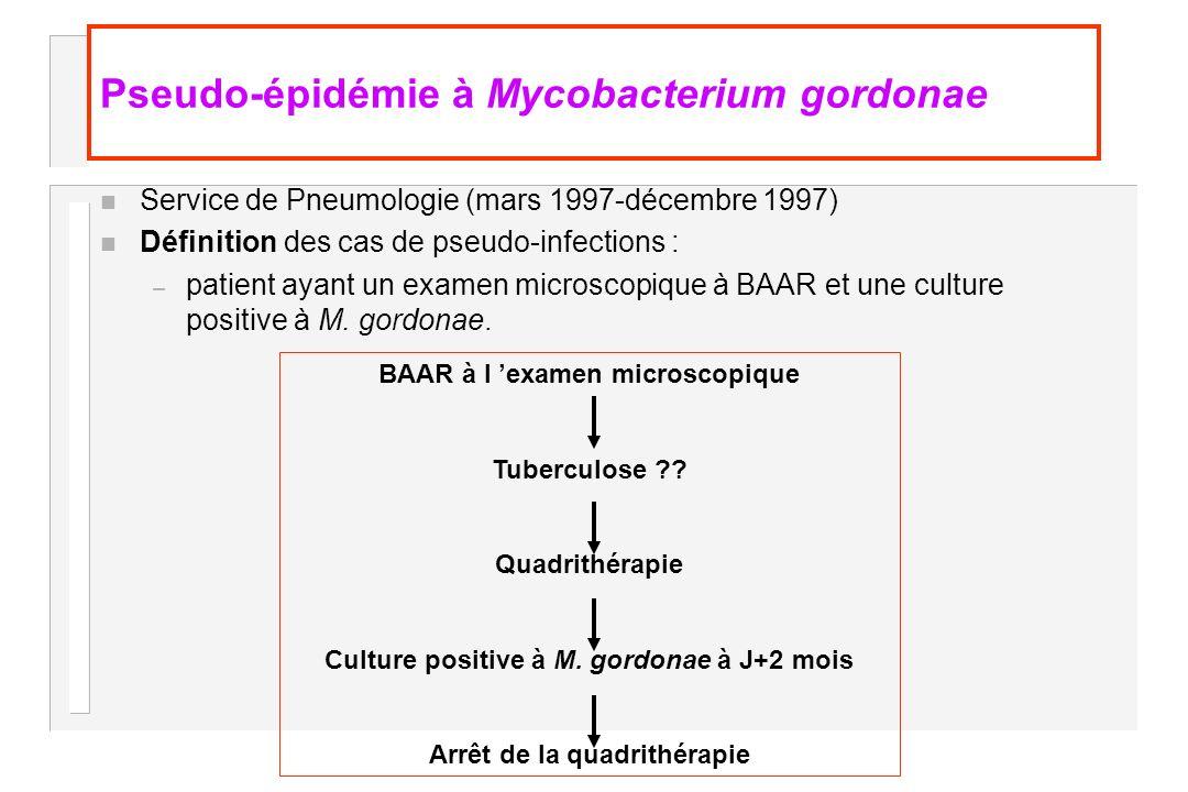 Pseudo-épidémie à Mycobacterium gordonae n Service de Pneumologie (mars 1997-décembre 1997) n Définition des cas de pseudo-infections : – patient ayan