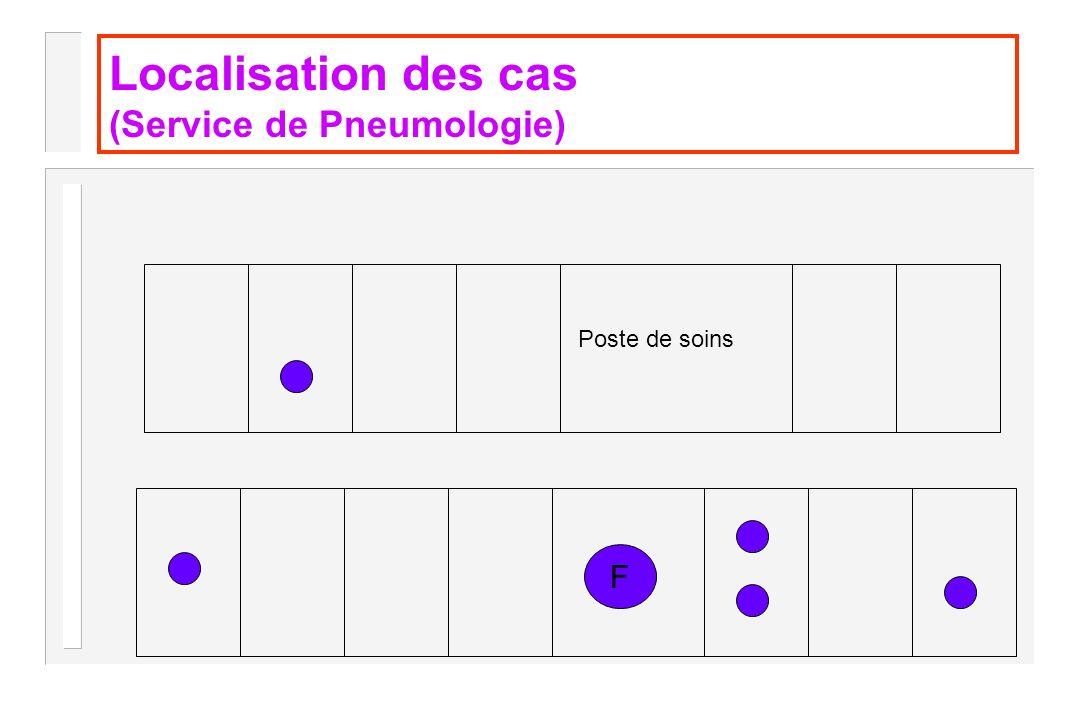 Localisation des cas (Service de Pneumologie) Poste de soins F