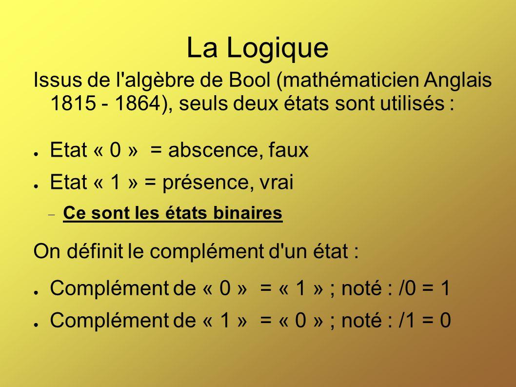 La Logique Issus de l'algèbre de Bool (mathématicien Anglais 1815 - 1864), seuls deux états sont utilisés : Etat « 0 » = abscence, faux Etat « 1 » = p