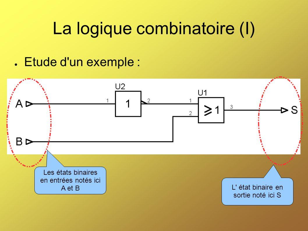 La logique combinatoire (I) Les états binaires en entrées notés ici A et B L' état binaire en sortie noté ici S Etude d'un exemple :