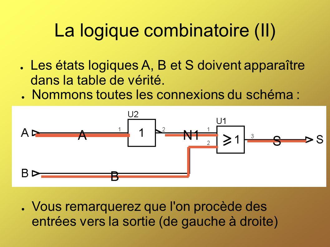 La logique combinatoire (III) On construit ensuite la table de vérité : ABN1S Remarquez l ordre de création des colonnes : 1)La ou les entrées (A et B) 2)Les connexions intermédiaires (N1) 3)La ou les sortie (S)