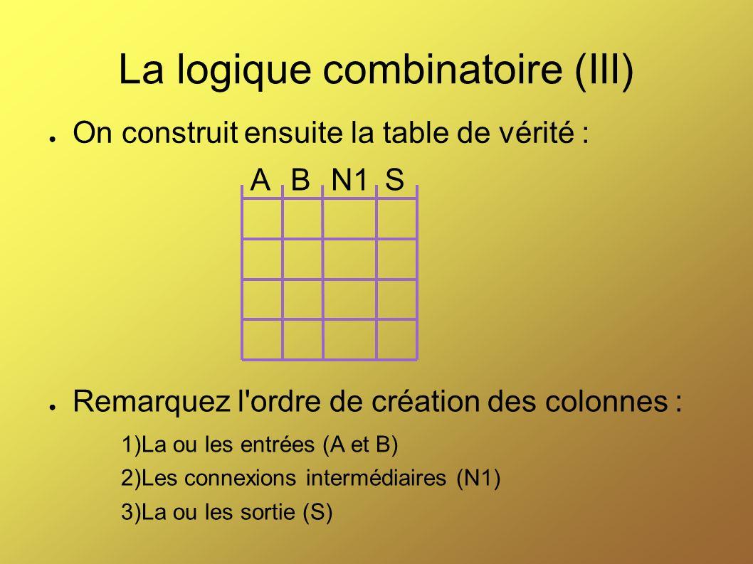 La logique combinatoire (IV) On rempli ensuite la table de vérité : ABN1S 0 0 0 1 1 0 1 1 On commence par définir tous les états possibles sur les entrées A et B 1 1 0 0 A partir du schéma on complète les colonnes intermédiaires, ici N1 1 1 1 0 Toujours à partir du schéma on complète les colonnes des sortie, ici S
