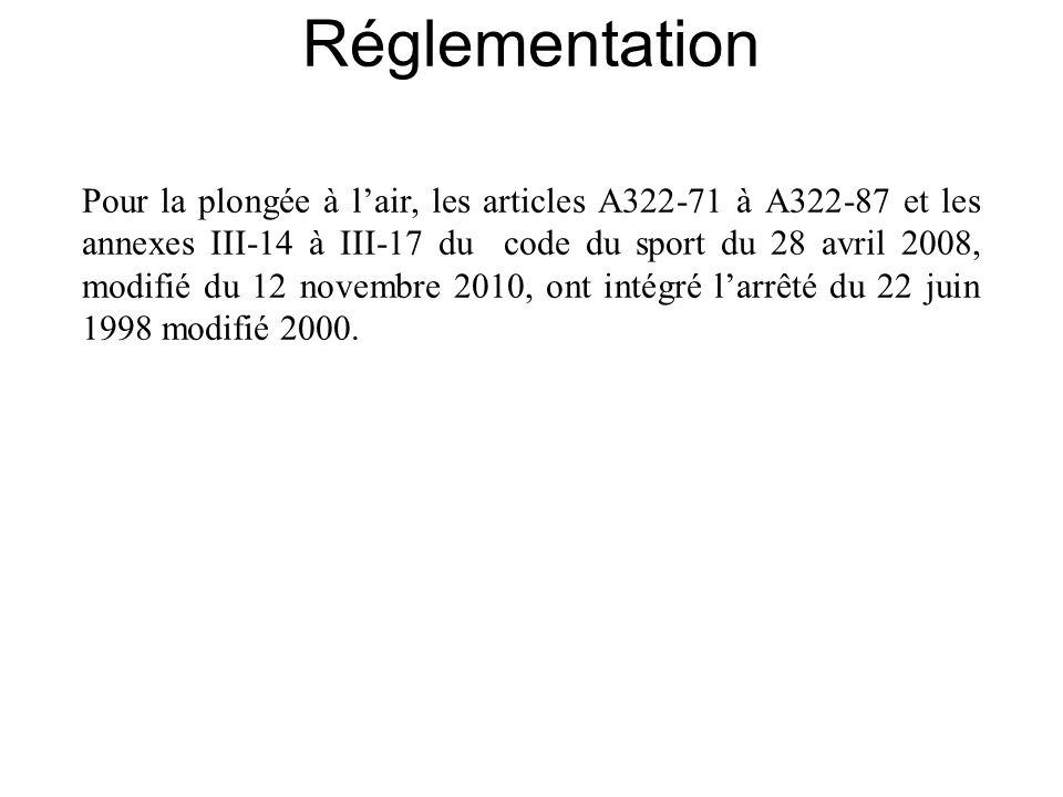 Réglementation Pour la plongée à lair, les articles A322-71 à A322-87 et les annexes III-14 à III-17 du code du sport du 28 avril 2008, modifié du 12
