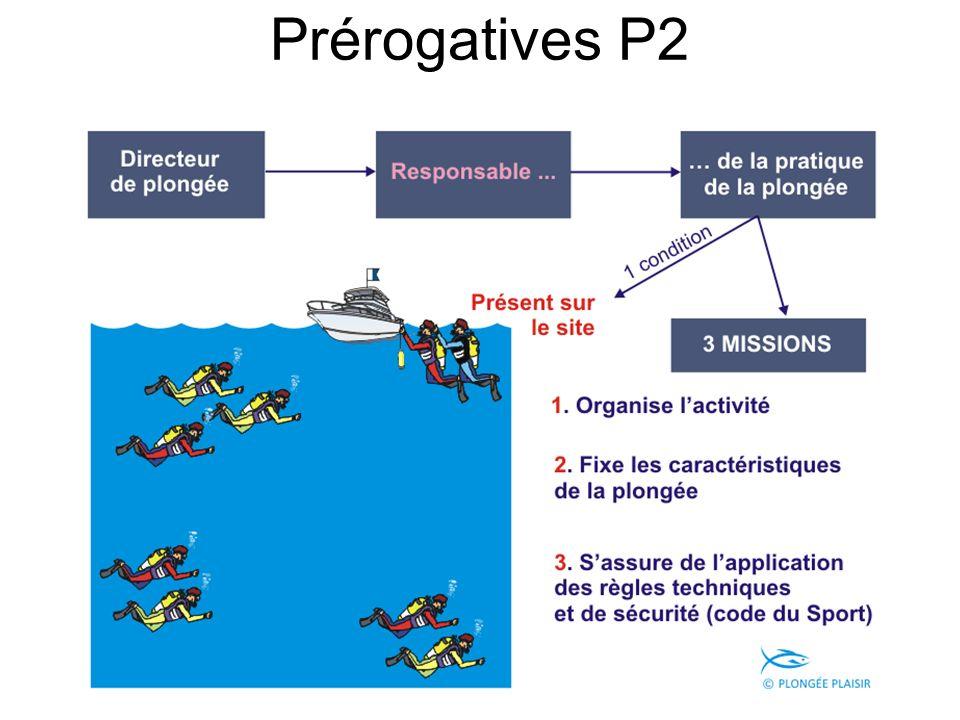 - Si la palanquée est constitué de P2 et de P3 elle nest autorisée à évoluer que dans l espace 0-20m.
