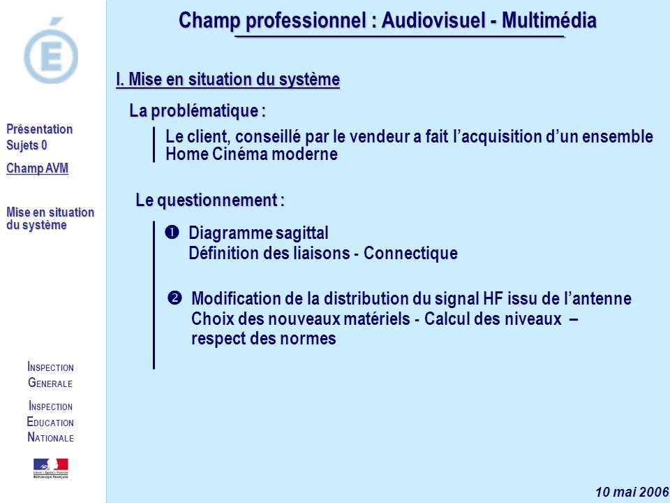I NSPECTION G ENERALE I NSPECTION E DUCATION N ATIONALE Présentation Sujets 0 Champ AVM Mise en situation du système Champ professionnel : Audiovisuel - Multimédia 10 mai 2006 I.
