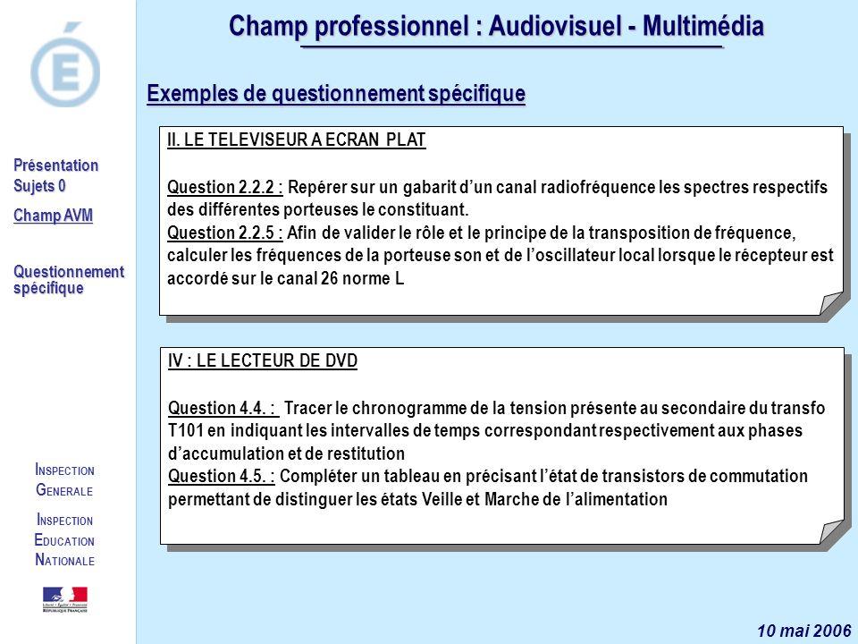 I NSPECTION G ENERALE I NSPECTION E DUCATION N ATIONALE Présentation Sujets 0 Champ AVM Questionnement spécifique Champ professionnel : Audiovisuel - Multimédia 10 mai 2006 Exemples de questionnement spécifique II.