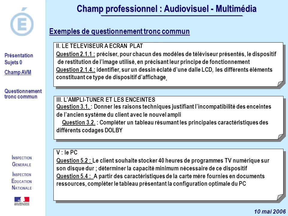 I NSPECTION G ENERALE I NSPECTION E DUCATION N ATIONALE Présentation Sujets 0 Champ AVM Questionnement tronc commun Champ professionnel : Audiovisuel - Multimédia 10 mai 2006 Exemples de questionnement tronc commun II.
