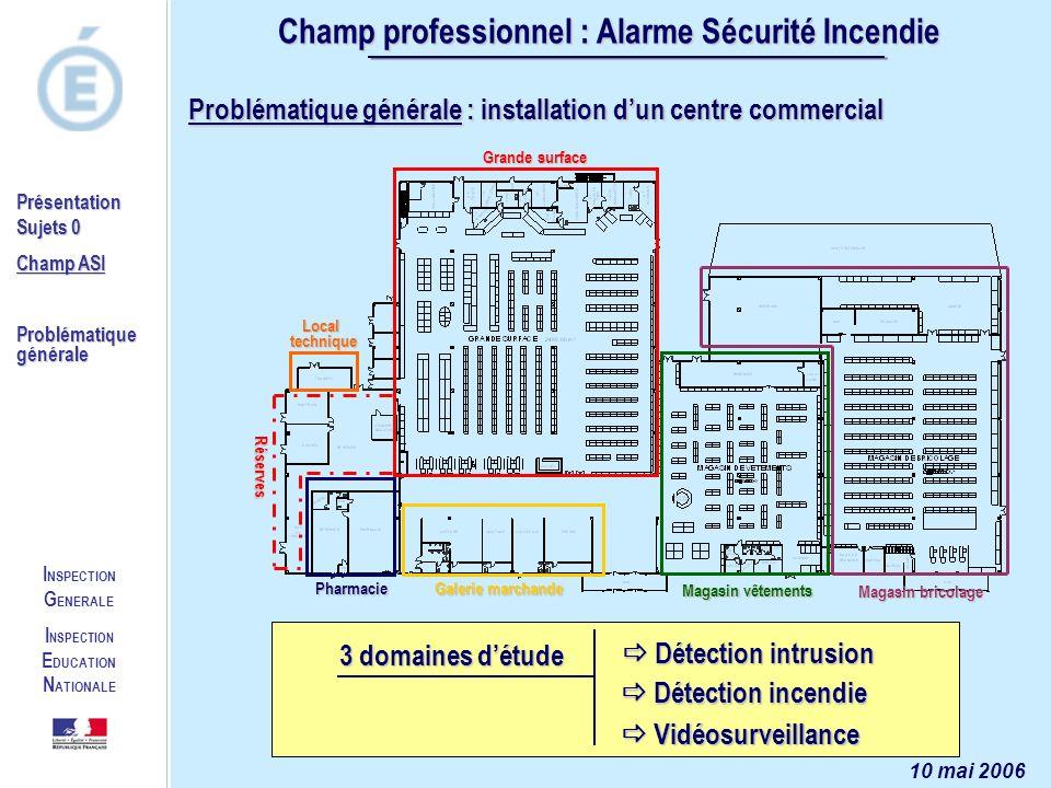 I NSPECTION G ENERALE I NSPECTION E DUCATION N ATIONALE Présentation Sujets 0 Champ ASI Système détection intrusion Champ professionnel : Alarme Sécurité Incendie I.