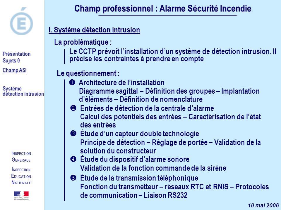 I NSPECTION G ENERALE I NSPECTION E DUCATION N ATIONALE Présentation Sujets 0 Champ ASI Système détection intrusion Champ professionnel : Alarme Sécur
