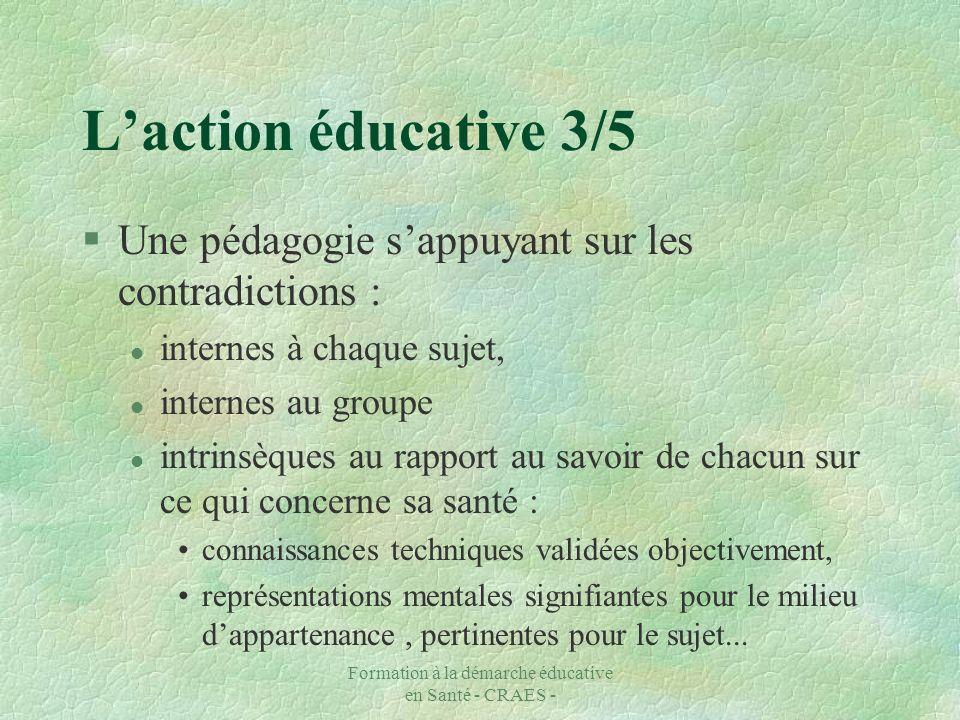 Formation à la démarche éducative en Santé - CRAES - Laction éducative 3/5 §Une pédagogie sappuyant sur les contradictions : l internes à chaque sujet