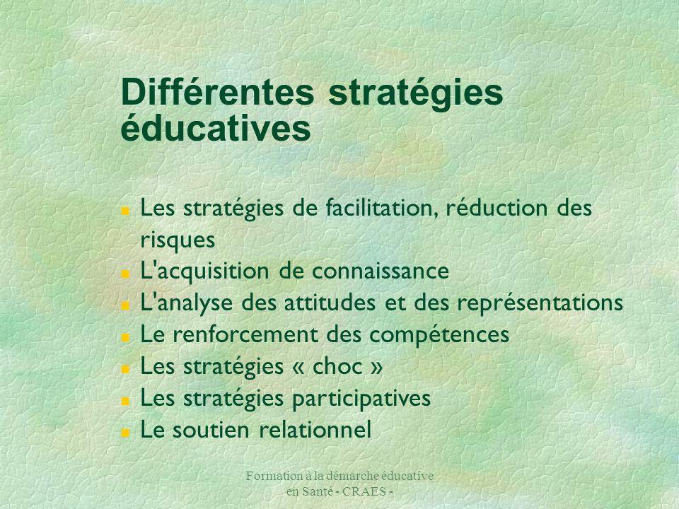 Formation à la démarche éducative en Santé - CRAES - Différentes stratégies éducatives Les stratégies de facilitation, réduction des risques L'acquisi