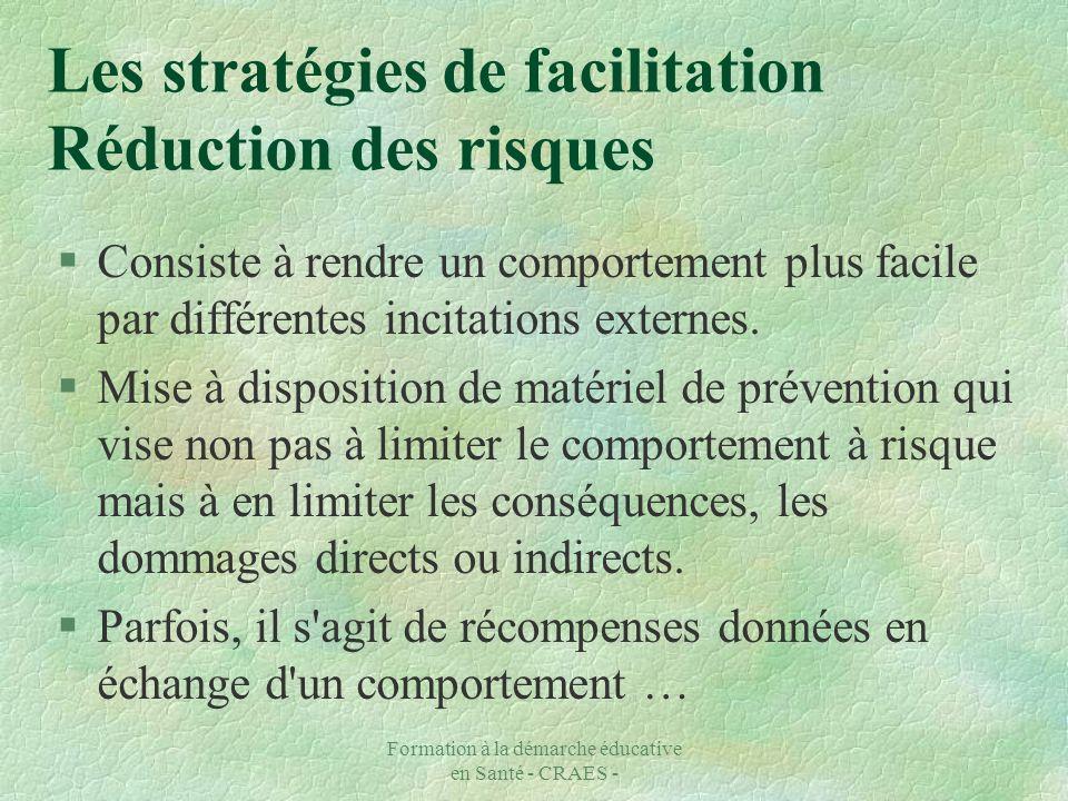 Formation à la démarche éducative en Santé - CRAES - Les stratégies de facilitation Réduction des risques §Consiste à rendre un comportement plus faci