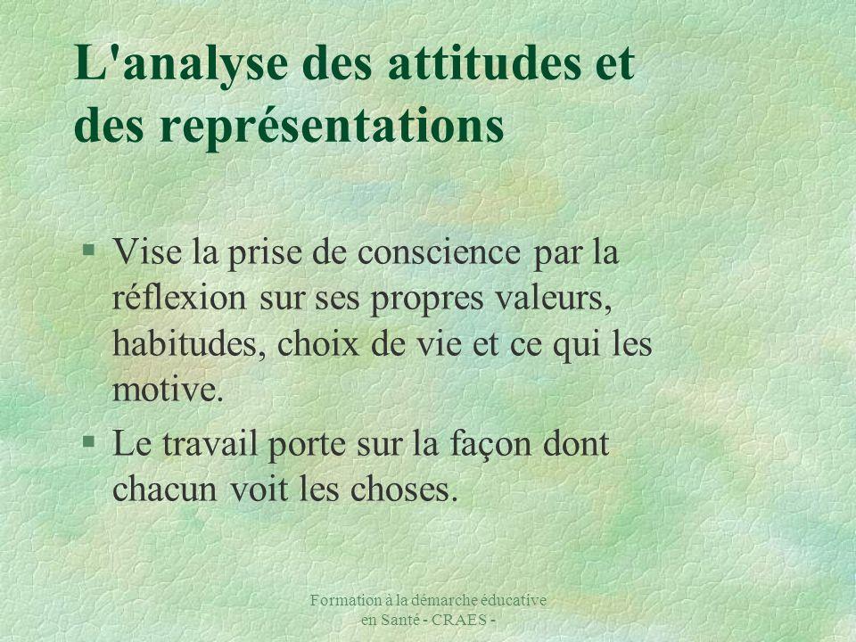 Formation à la démarche éducative en Santé - CRAES - L'analyse des attitudes et des représentations §Vise la prise de conscience par la réflexion sur