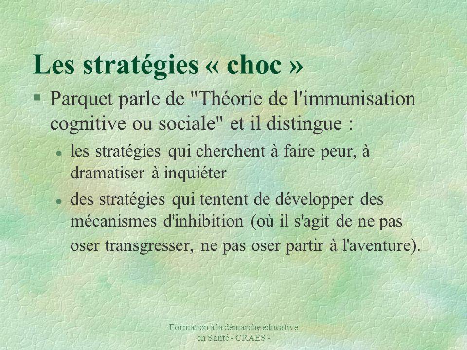 Formation à la démarche éducative en Santé - CRAES - Les stratégies « choc » §Parquet parle de