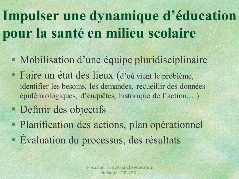 Formation à la démarche éducative en Santé - CRAES - Impulser une dynamique déducation pour la santé en milieu scolaire §Mobilisation dune équipe plur