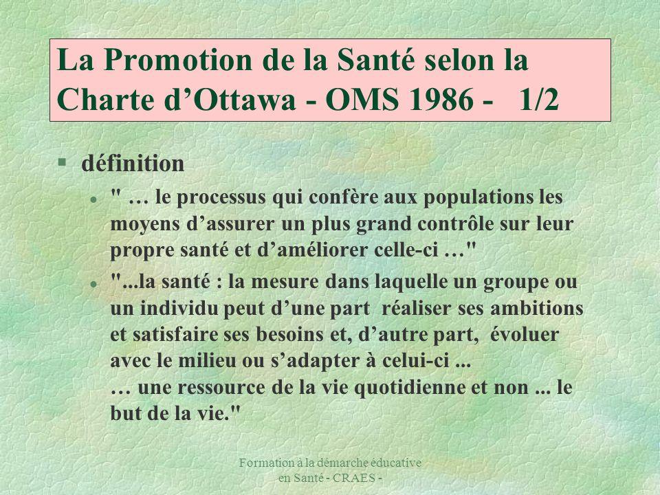 Formation à la démarche éducative en Santé - CRAES - La Promotion de la Santé selon la Charte dOttawa - OMS 1986 -2/2 §définition l la promotion de la santé ne relève pas seulement du secteur sanitaire : elle dépasse les modes de vie sains pour viser le bien-être